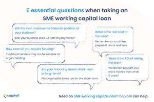 Infographic on the essential question for SME working capital loan in Singapore