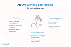 infographic on the what an SME working capital loan is suitable for