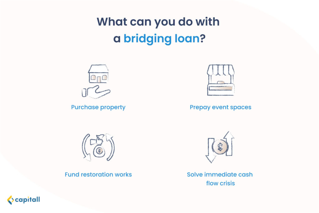 infographic-on-uses-of-business-bridging-loan