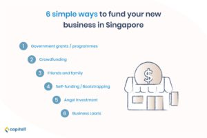 infographic-on-6-ways-to-fund-business-in-Singapore
