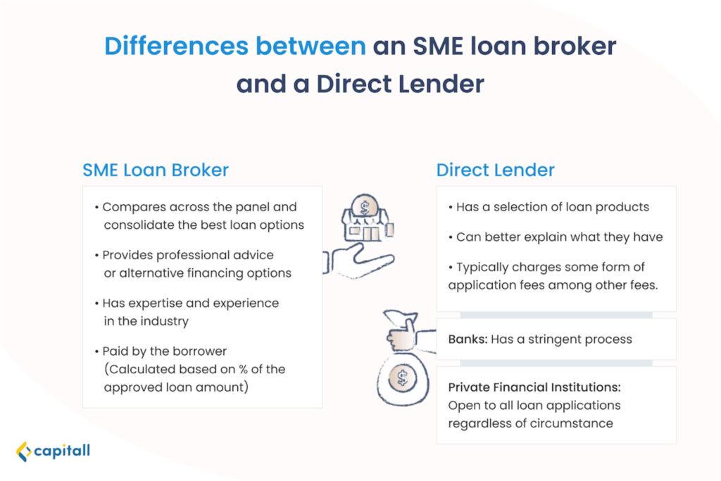 infographic-on-differences-sme-loan-broker-vs-direct-lender
