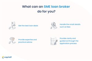 infographic-on-what-SME-loan-broker-do