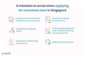 Infographic on 6 mistakes to avoid when applying for business loans