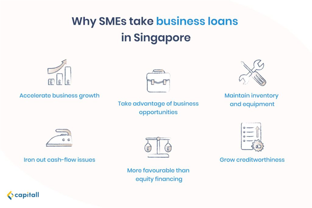 Infographic on 6 reasons why SMEs take business loans