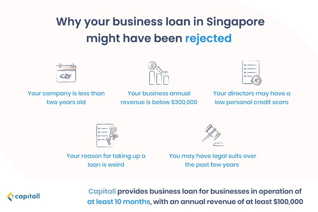 infographic-of-the-reasons-why-your-business-loan-is-rejected