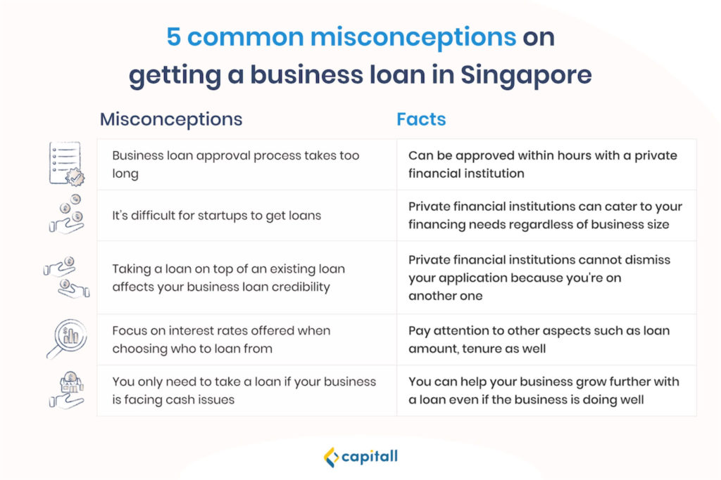 infographic-on-the-common-misconceptions-on-business-loan-in-singapore