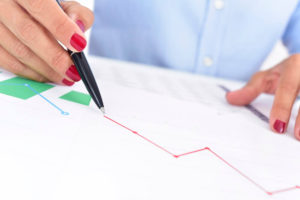 Woman drawing a graph to analyse risk profile for a business loan credit limit