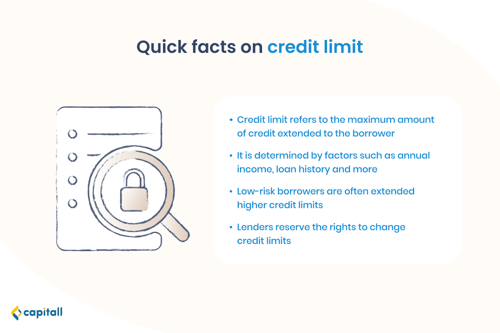 Infographic on the quick facts on credit limit