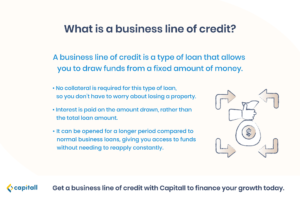 infographic explaining what a business line of credit is
