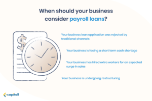 infographic on when your business should consider getting a payroll business loan