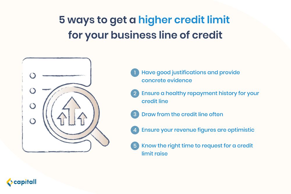 Infographic on ways to get a higher credit limit