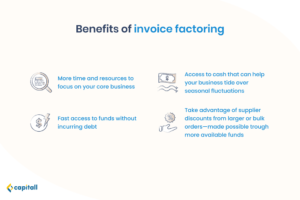 Infographic on the benefits of invoice factoring in Singapore