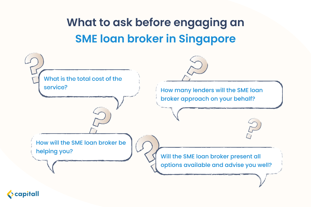 Infographic listing the questions to ask before engaging an SME loan broker in Singapore