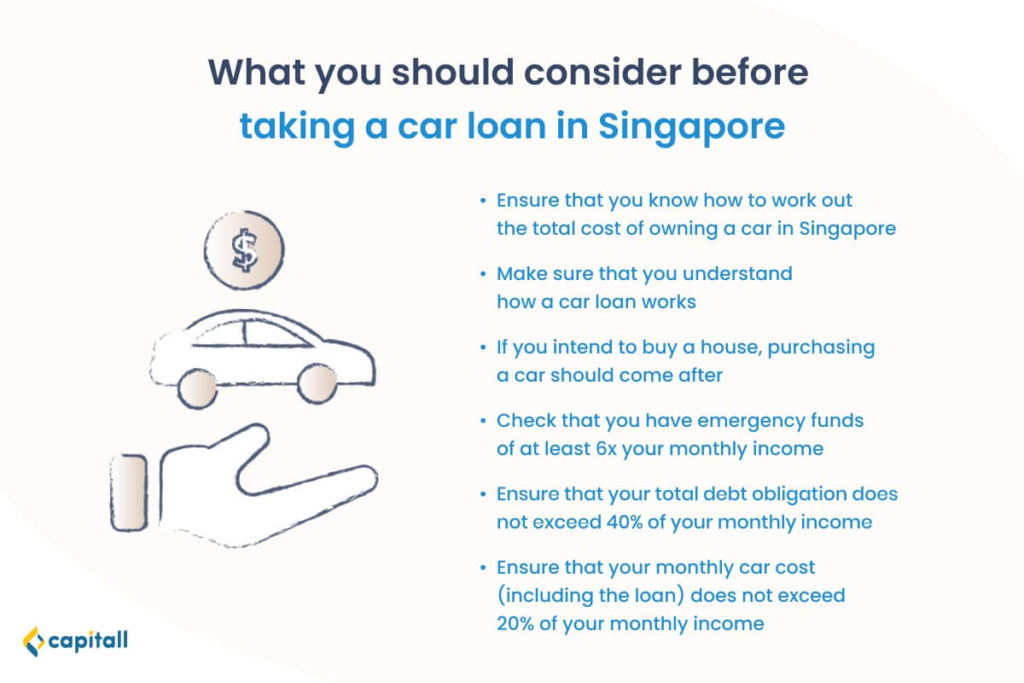 Infographic on what to consider before taking a car loan in Singapore