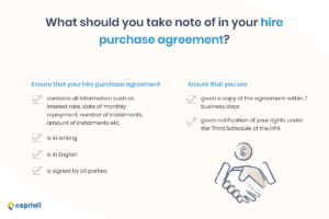 Infographic on what to take note in a hire purchase agreement