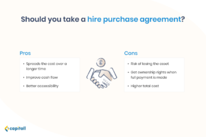 Infographic on the pros and cons of taking up a hire purchase agreement in Singapore