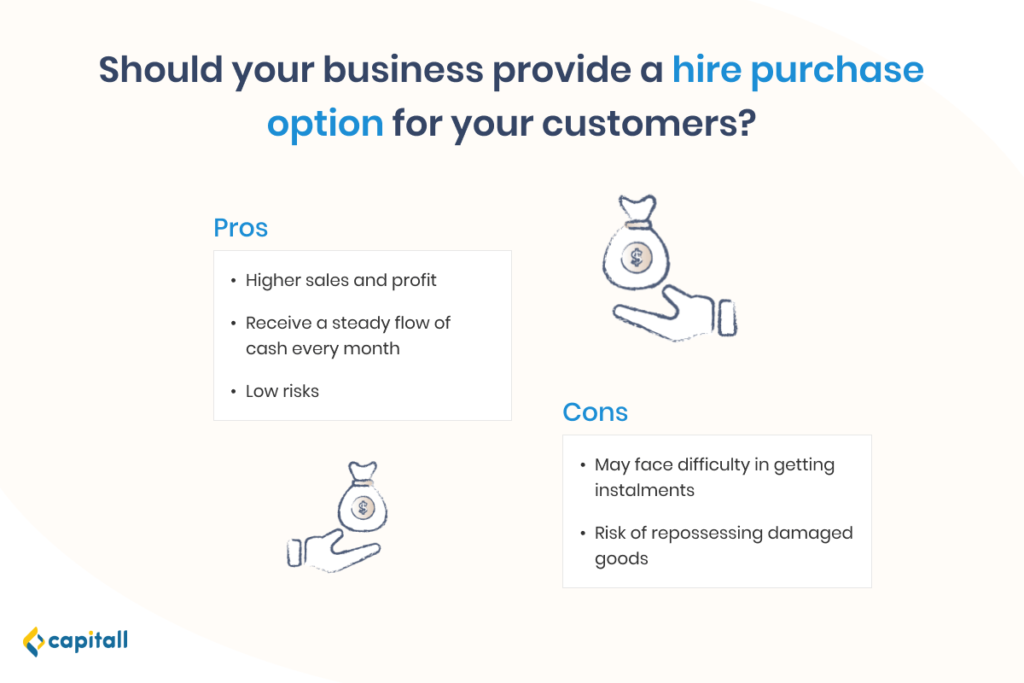 Infographic on the pros and cons of offering a hire purchase option in Singapore