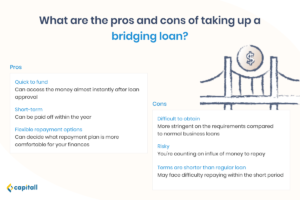 Infographic on the pros and cons of a bridging loan