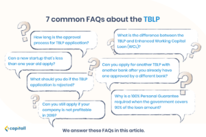 Infographic showing the most frequently asked questions about the Temporary Bridging Loan Programme in Singapore